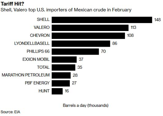 Petroleumworld, Latin America Energy, Oil and Gas, News and Information
