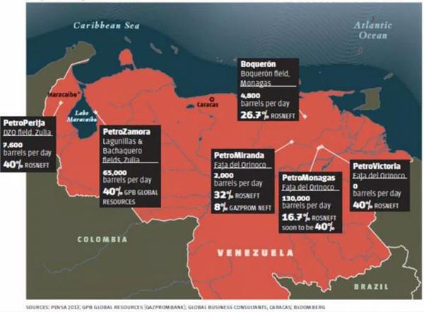 oil in venezuela