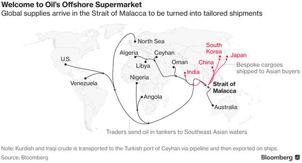 Petroleumworld, Latin America Energy, Oil and Gas, News and